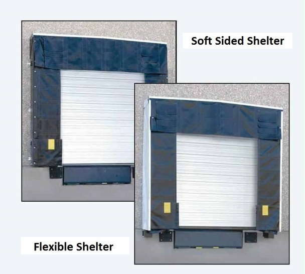 Soft Sided and Flexible Truck Shelter Pictures  sc 1 st  Loading Dock Pros LLC & Loading Dock Door Shelters - Loading Dock Pros LLC